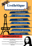 AP French Language & Culture - Beauty and Aesthetics