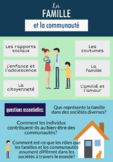AP French Language & Culture - Families and Communities