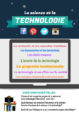 AP French Language & Culture - Science and Technology