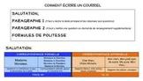 AP French courriel tip sheet