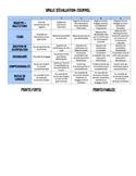AP French exam free response rubrics