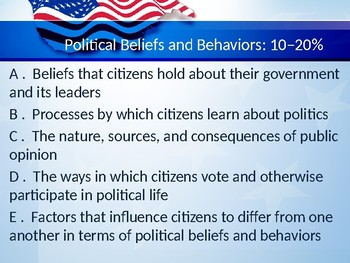 AP-GOPO-Unit-2-Political Behavior-Ideology, Public Opinion, Voter Behavior