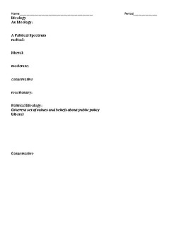 AP-GOPO-Unit Two Graphic Organizer POLITICAL BELIEFS AND POLITICAL BEHAVIORS