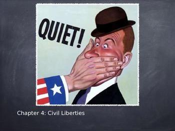 AP Government Civil Liberties PowerPoint