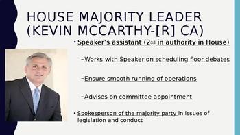 AP Government Congressional Leadership 13 Slides PPT