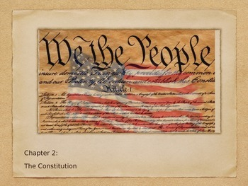 AP Government Constitution Unit PowerPoint
