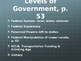 AP Government Federalism Power Point