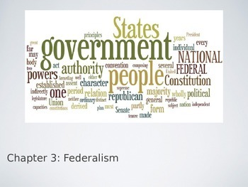 AP Government Federalism PowerPoint
