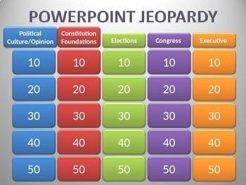 AP Government Jeopardy
