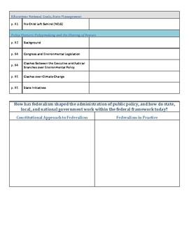 AP Government & Politics AMSCO  Unit 1 Chapter 2 Reading Guide