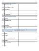 AP Government & Politics AMSCO  Unit 2 Chapter 3 Reading Guide