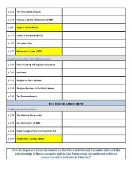 AP Government & Politics AMSCO Unit 3 Chapter 7 Reading Guide