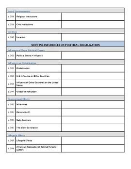 AP Government & Politics AMSCO Unit 4 Chapter 10 Reading Guide