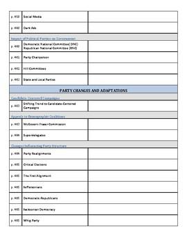 AP Government & Politics AMSCO Unit 5 Chapter 13 Reading Guide