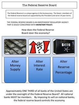 AP Government & Politics:  Unit V Study Guide