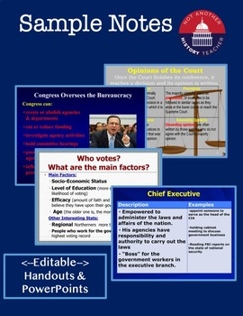 AP Government: The Civil Liberties & Civil Rights Unit