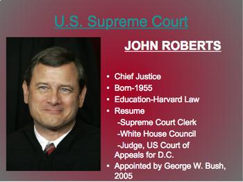 AP U.S. Government and Politics: The Judicial Branch Unit