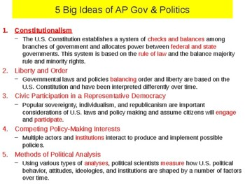 AP Government: The United States Constitution