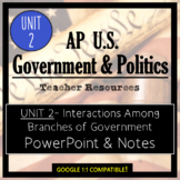 AP Government- UNIT 2 PowerPoint and Guided Notes (Updated Re-Design)