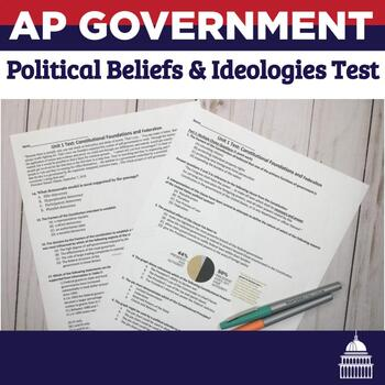 AP Government: Political Behavior and Opinion Test