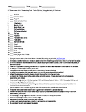 AP Government Unit 2 Vocabulary Quiz Public Opinion, Votin