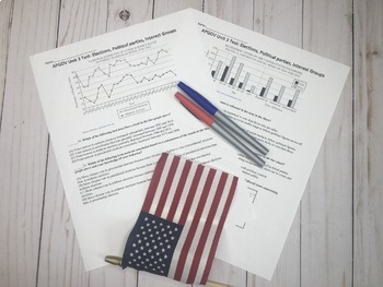 AP Government: Elections, Interest Groups, and Political Parties Test