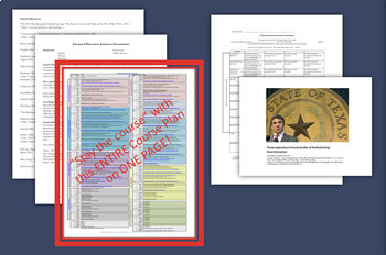 AP Government and Politics Complete Course Curriculum