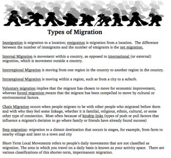 AP HUMAN GEOGRAPHY Migration Worksheets and Handouts 27 pages!