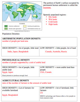 AP HUMAN GEOGRAPHY Population Review Sheet