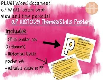 AP History Posters (Themes and Skills)