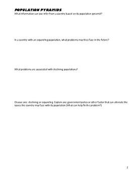 AP Human Geo - MODELS & THEORIES Practice