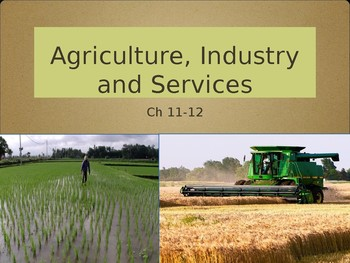 AP Human Geography Agriculture and Industry