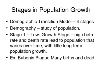 AP Human Geography Chapter 2 Population Power Point