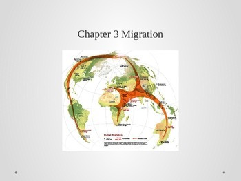 AP Human Geography- Migration PPT.