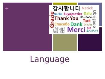 AP Human Geography - Culture (Languages)
