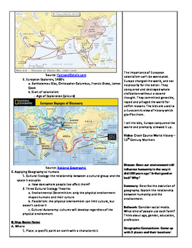 AP Human Geography Geography Basics Lecture Outlines and Notes