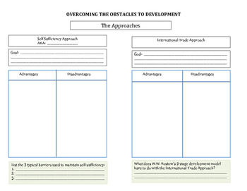AP Human Geography - Guided Notes LDCs and Obstacles to Development