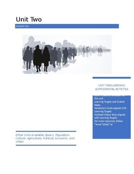 AP Human Geography - Migration Supplemental Activities