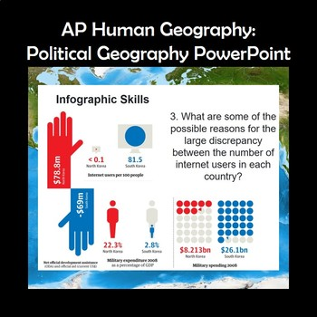 AP Human Geography Political Geography PowerPoint