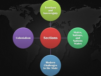 AP Human Geography Unit 4: Political Geography - Part One: Intro to Statehood