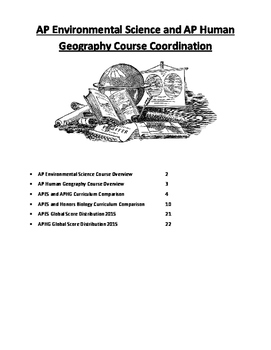 AP Human Geography and AP Environmental Science Course Coordination