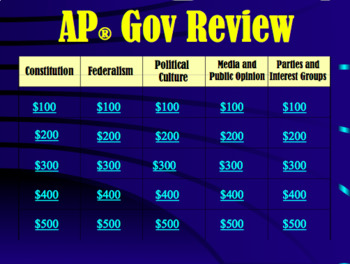 AP® Government Test Review Game (editable)