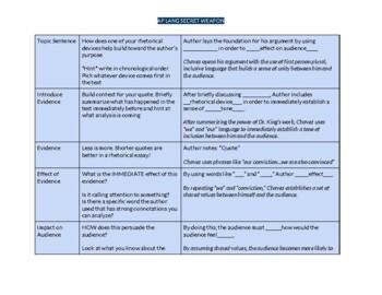 Ap english essay help