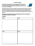 AP Language Argument and Synthesis Practice Activity: Schools and Technology
