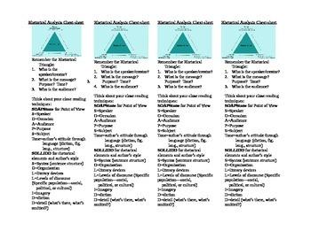 AP Language Close Reading/Rhetoric bookmark