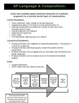AP Language & Composition Argument Project with Rubric
