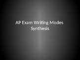 AP Language & Composition (Synthesis Essay Overview)