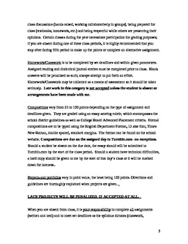 AP Language Parent Letter/Course Expectations