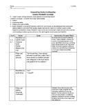 AP Language Rhetorical Analysis Practice/Review Activity (1992)