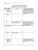 AP Language Rhetorical Analysis Practice/Review Activity (2008 B)